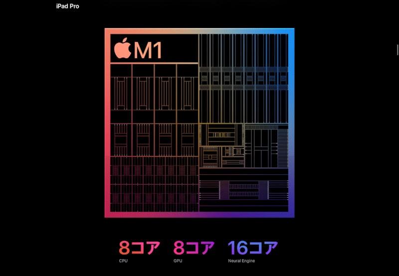 M1チップ搭載のiPad Pro